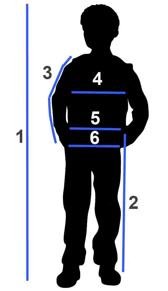 Мерки для размеров детской одежды